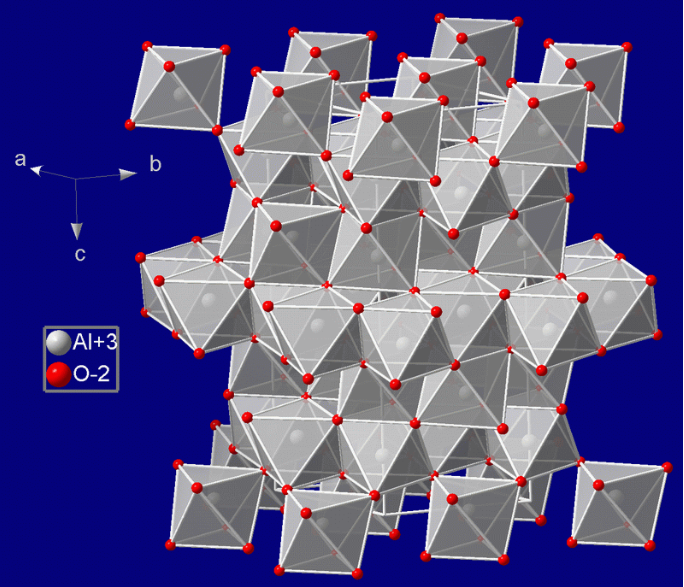 Sapphire Crystal Structure